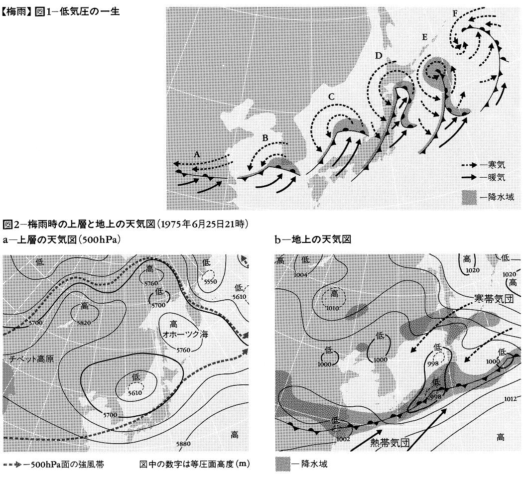 梅雨 図1~図2