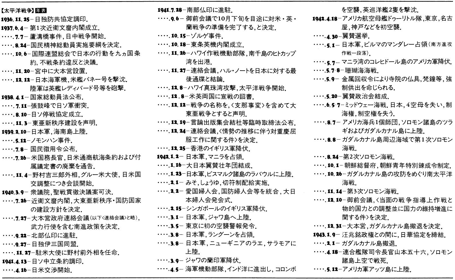 太平洋戦争 年表